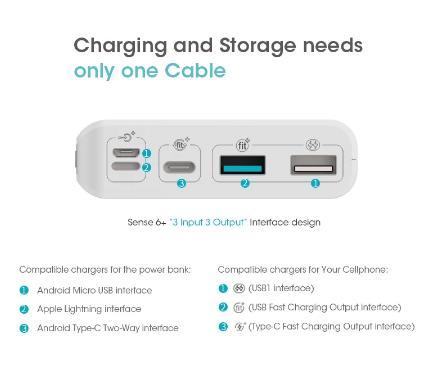 ROMOSS чувство 6 + Мощность банк 20000 мАч с PD3.0 двухсторонняя Быстрая зарядка внешний Батарея Портативный зарядка для мобильных телефонов, планшетов,