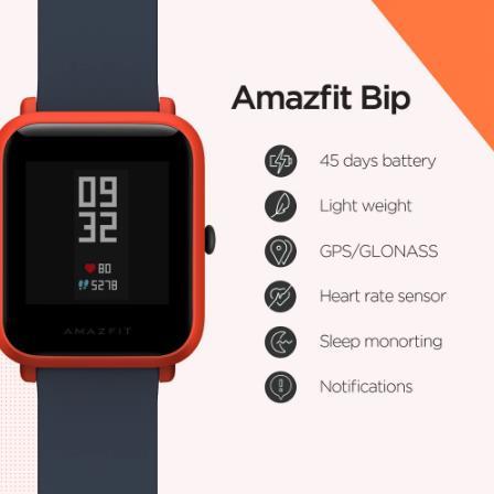купить на aliexpress Оригинальные Смарт-часы Amazfit Bip, спортивные часы с Bluetooth, GPS, пульсометром, водонепроницаемость IP68, напоминание о звонках, вибрация приложения MiFit