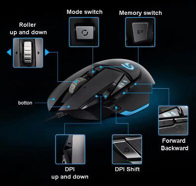 купить Оригинальная игровая мышь Logitech G402 Hyperion Fury, оптическая, 4000DPI, высокая скорость для ПК, ноутбука, Windows 10/8/7, поддержка официальных тестов