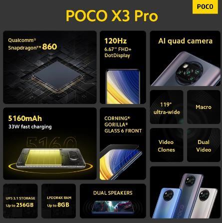 [Мировая премьера в наличии] POCO X3 Pro глобальная версия Snapdragon 860 смартфон 120 Гц DotDisplay 5160 мА/ч, 33 Вт зарядка Quad AI Камера